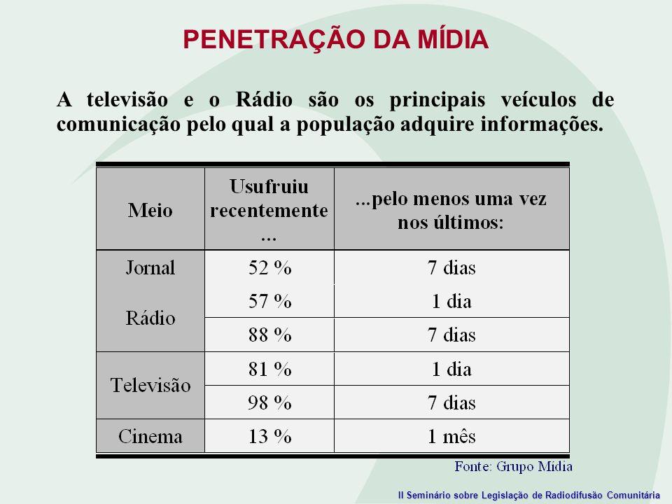 PENETRAÇÃO DA MÍDIA A televisão e o Rádio são os principais veículos de comunicação pelo qual a população adquire informações.
