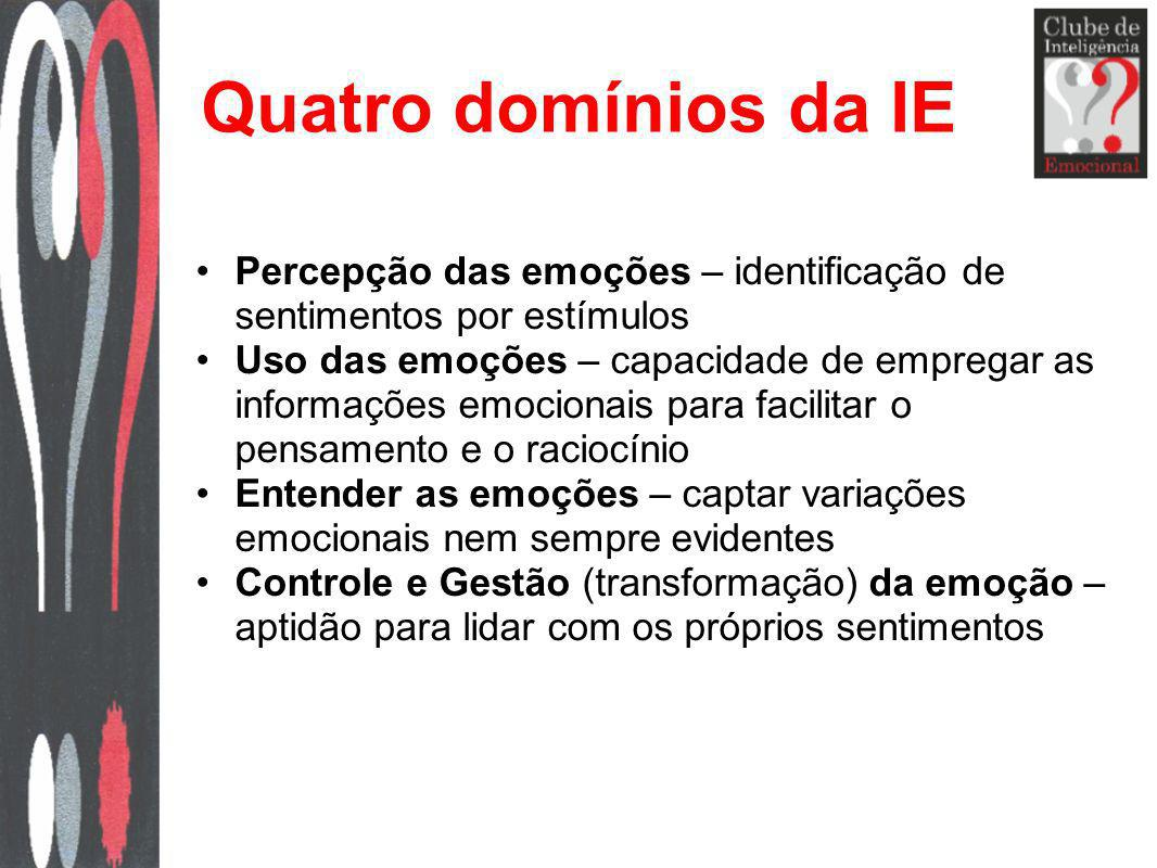 Quatro domínios da IE Percepção das emoções – identificação de sentimentos por estímulos.