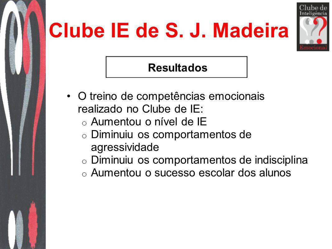 Clube IE de S. J. Madeira Resultados