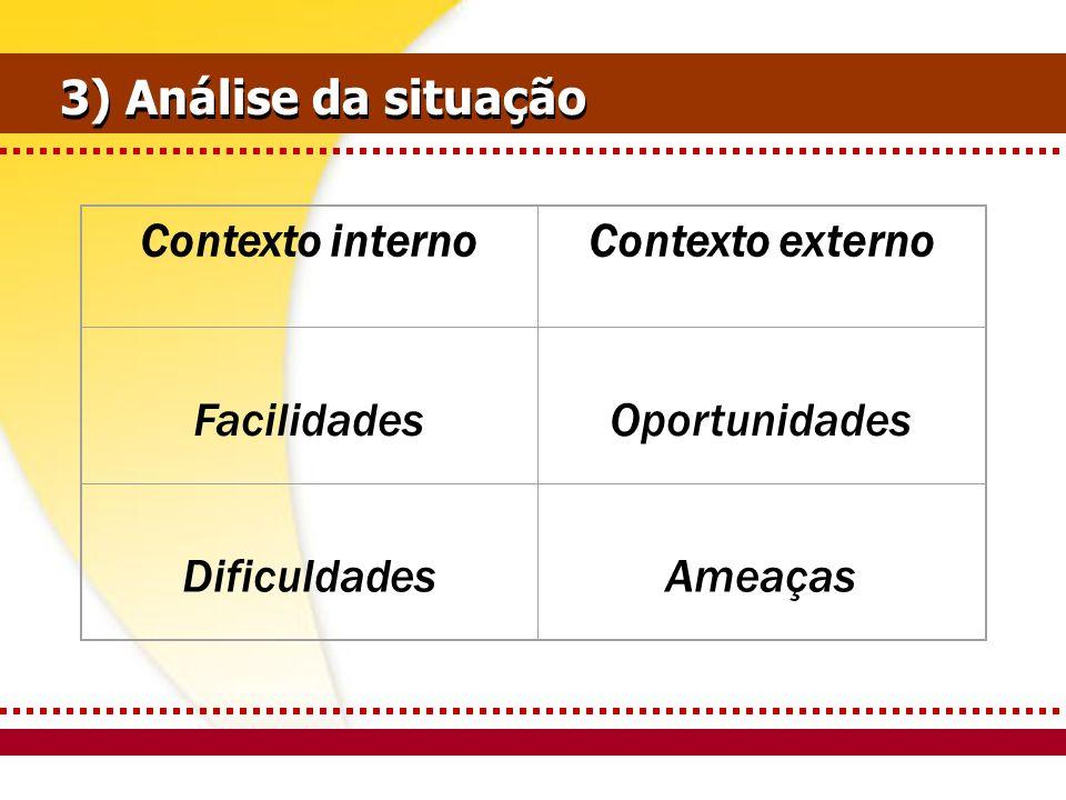 3) Análise da situaçãoContexto interno. Contexto externo. Facilidades. Oportunidades. Dificuldades.
