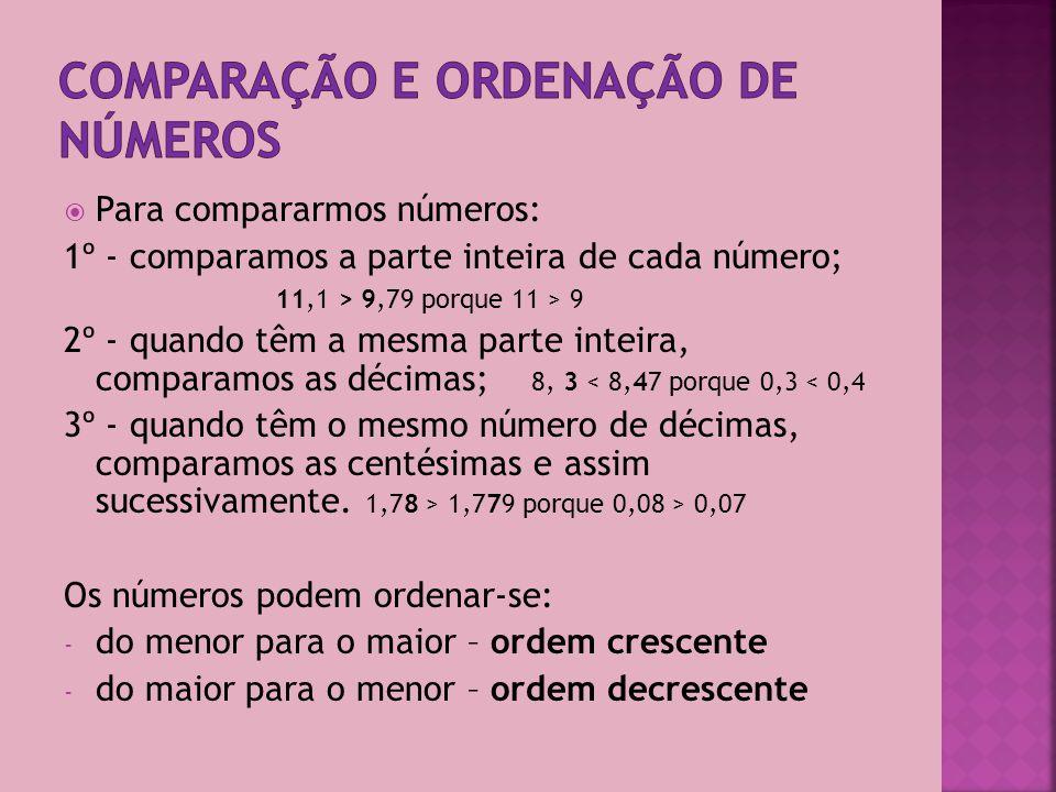 Comparação e ordenação de números