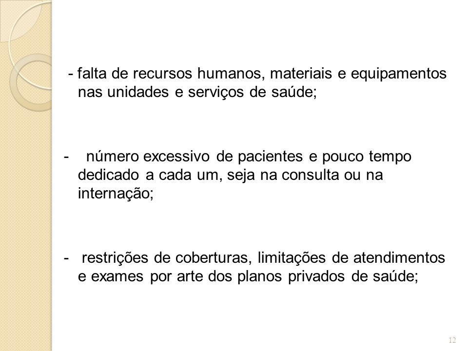 - falta de recursos humanos, materiais e equipamentos nas unidades e serviços de saúde;