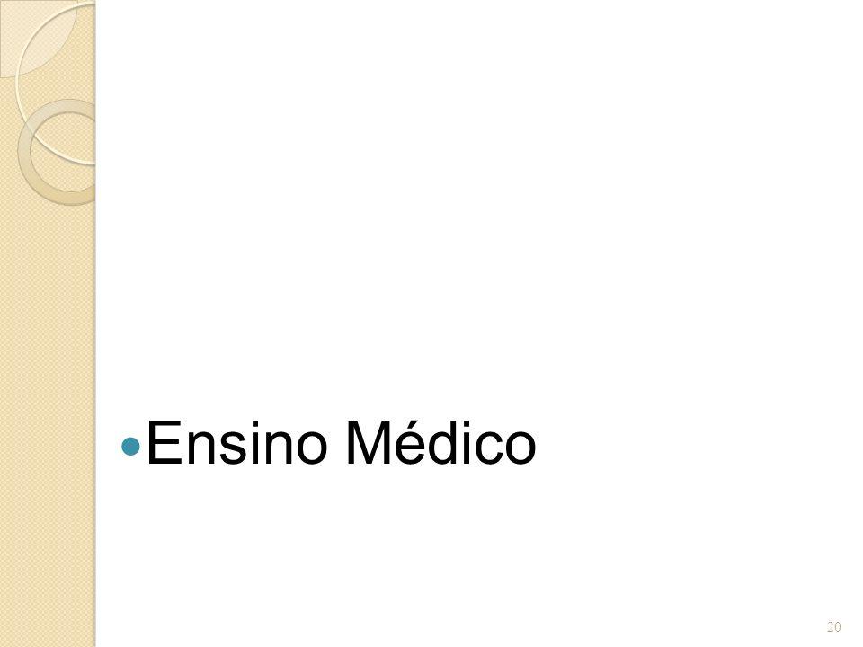 Ensino Médico
