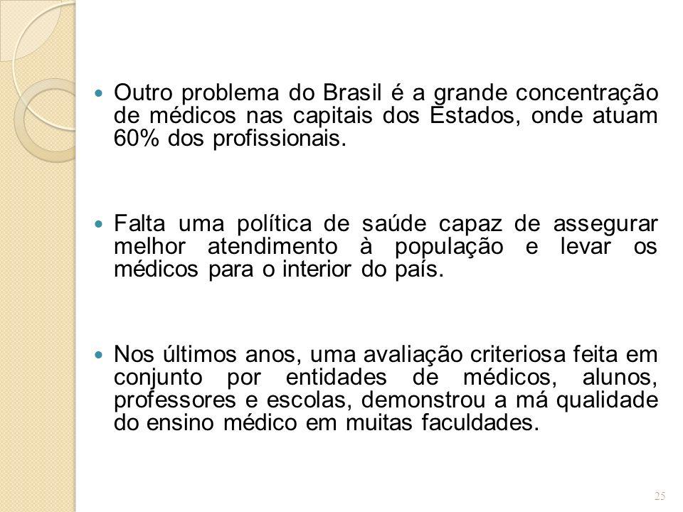 Outro problema do Brasil é a grande concentração de médicos nas capitais dos Estados, onde atuam 60% dos profissionais.