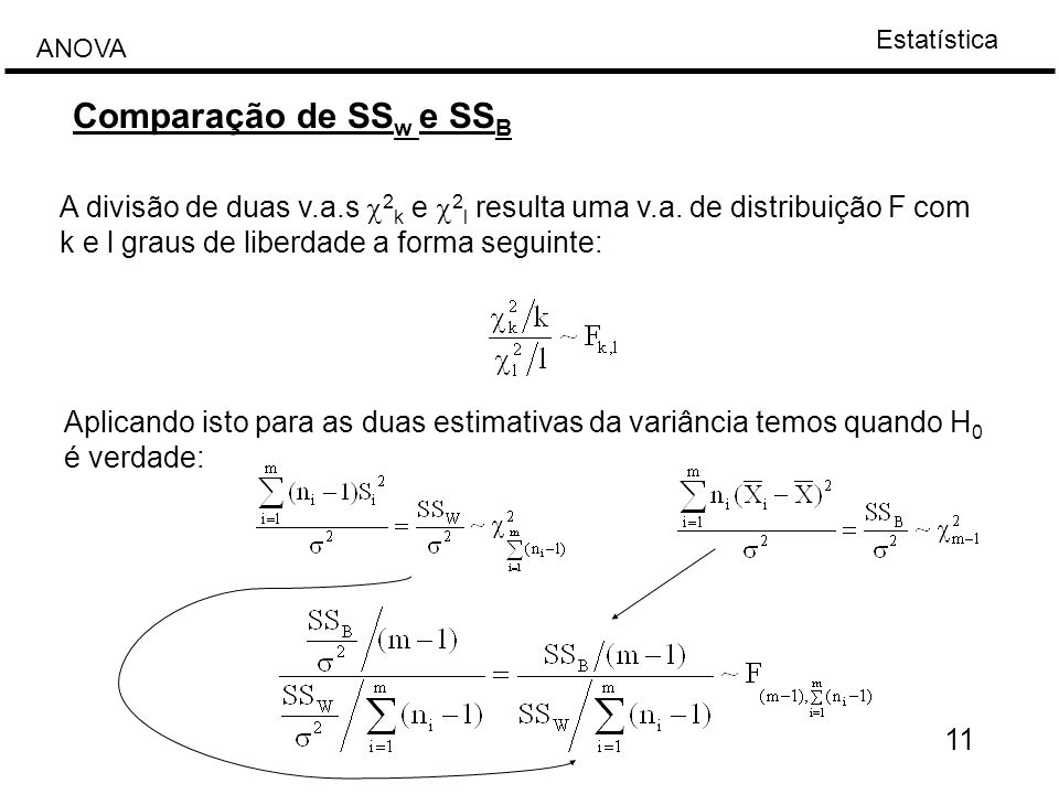 Comparação de SSw e SSB A divisão de duas v.a.s 2k e 2l resulta uma v.a. de distribuição F com k e l graus de liberdade a forma seguinte: