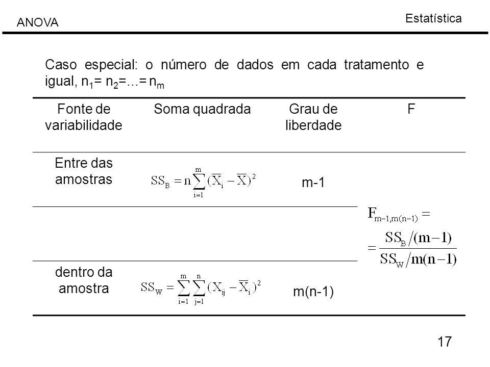 Fonte de variabilidade