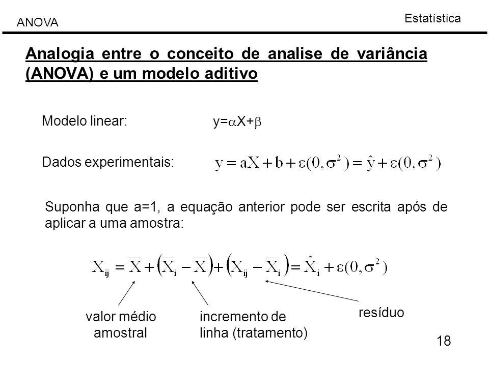 Analogia entre o conceito de analise de variância (ANOVA) e um modelo aditivo