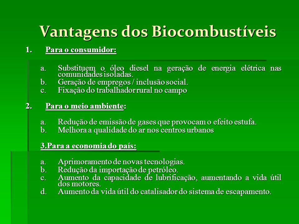 Vantagens dos Biocombustíveis