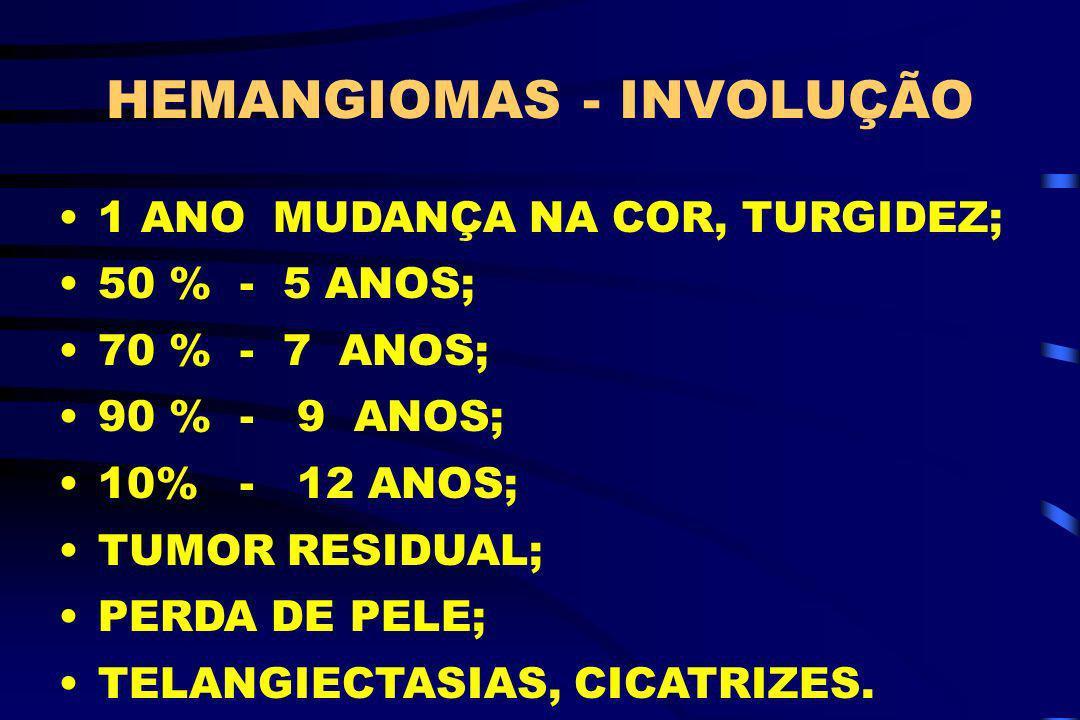 HEMANGIOMAS - INVOLUÇÃO
