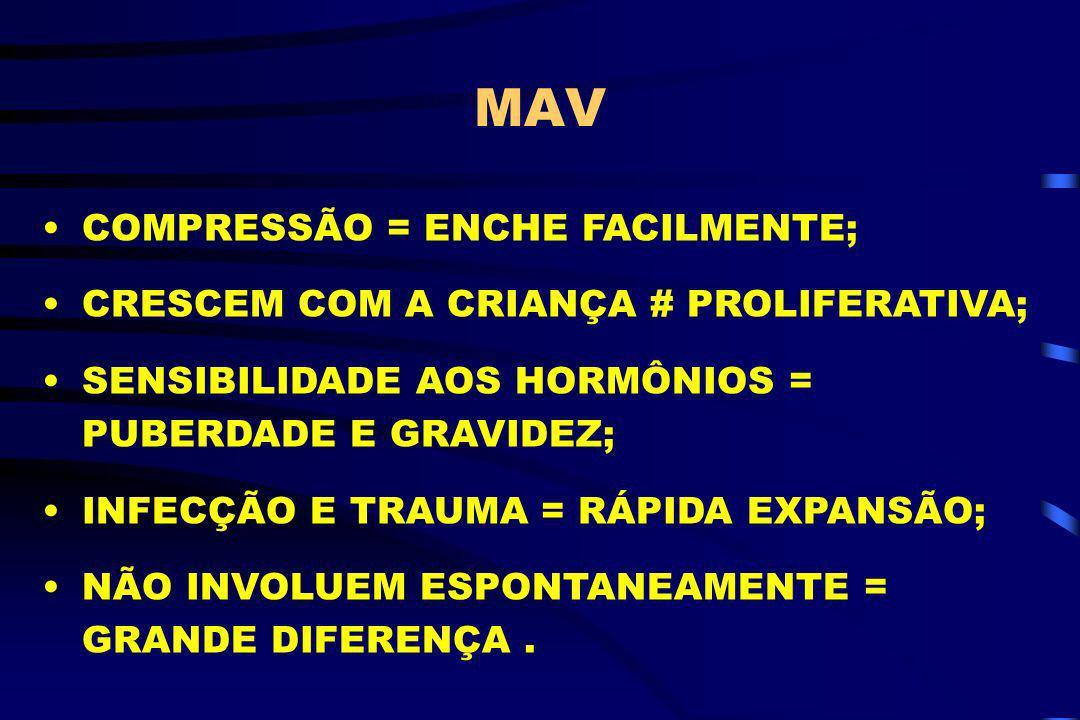 MAV COMPRESSÃO = ENCHE FACILMENTE;