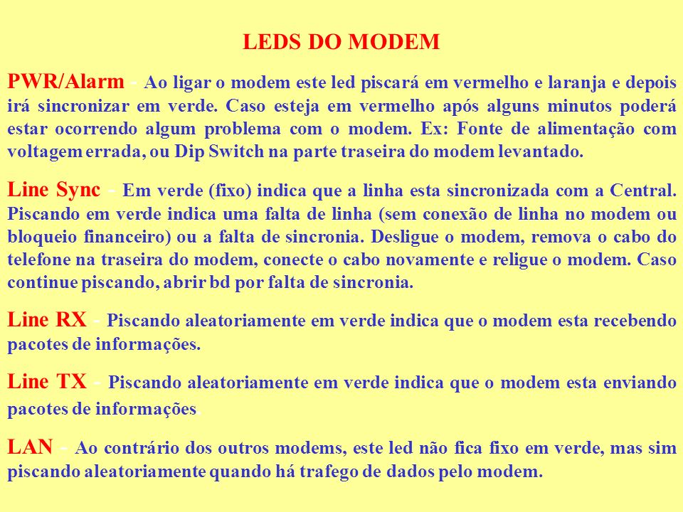 LEDS DO MODEM