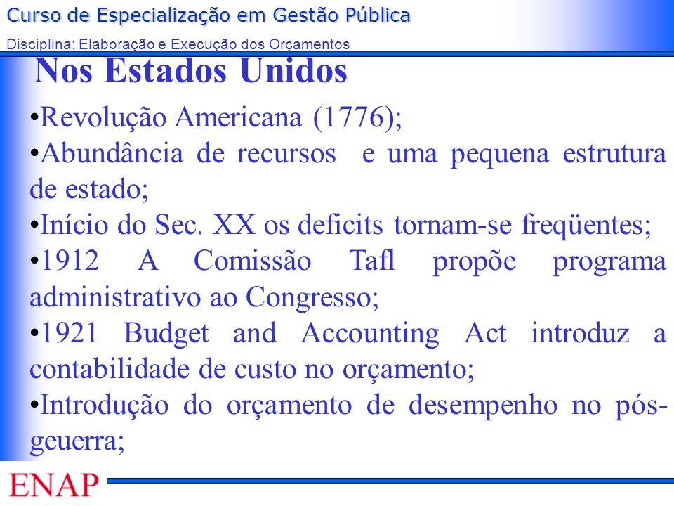 Nos Estados Unidos Revolução Americana (1776);