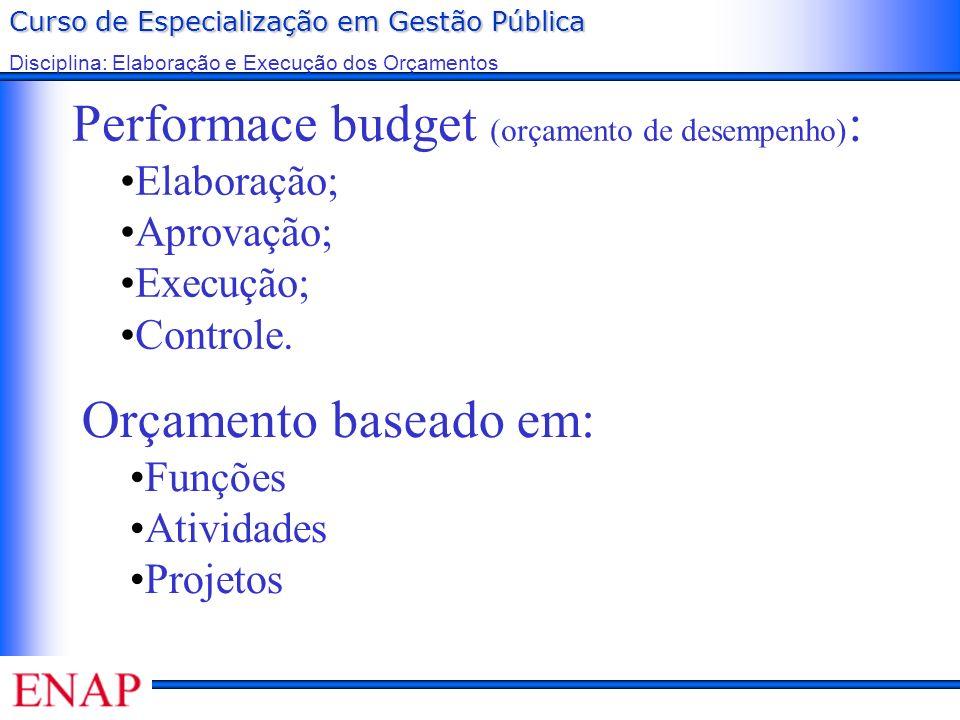 Performace budget (orçamento de desempenho):