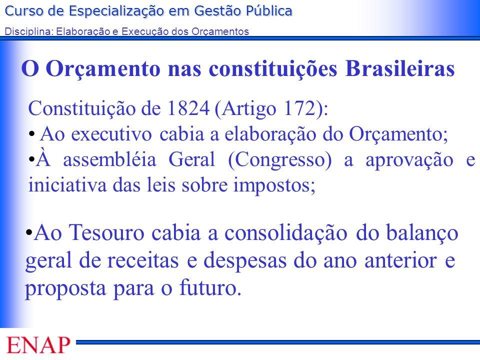 O Orçamento nas constituições Brasileiras