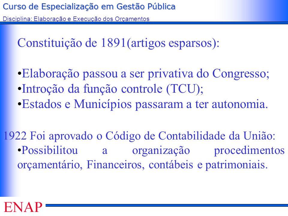 Constituição de 1891(artigos esparsos):