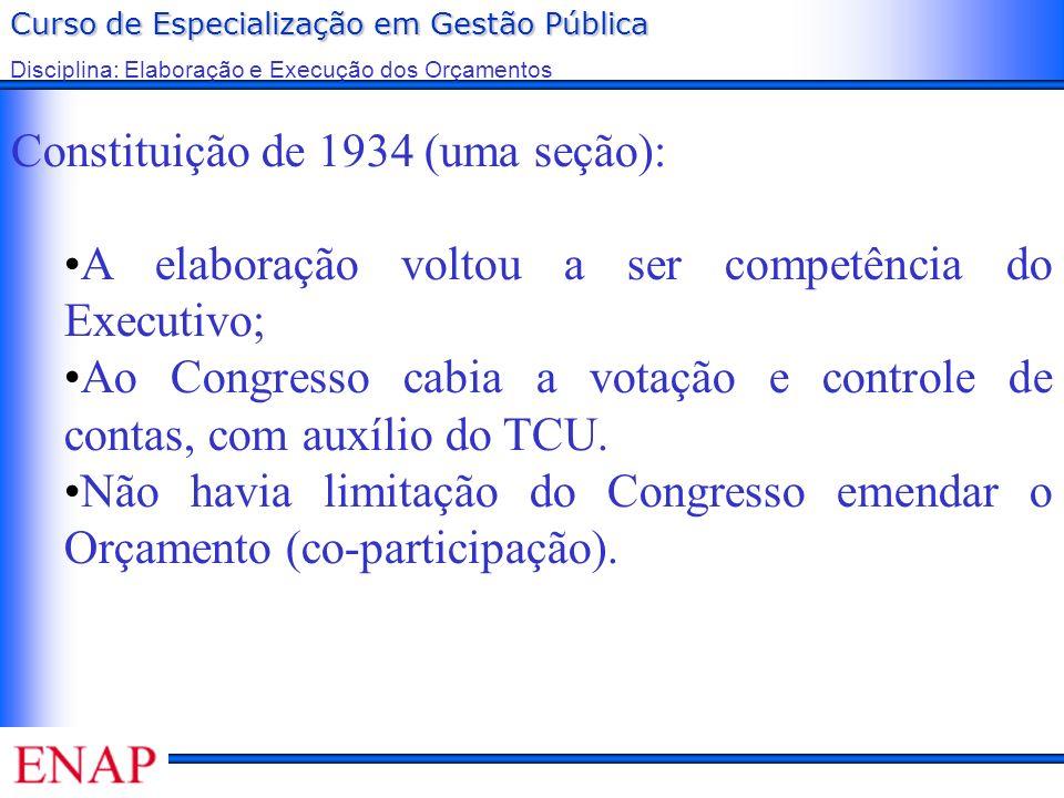 Constituição de 1934 (uma seção):