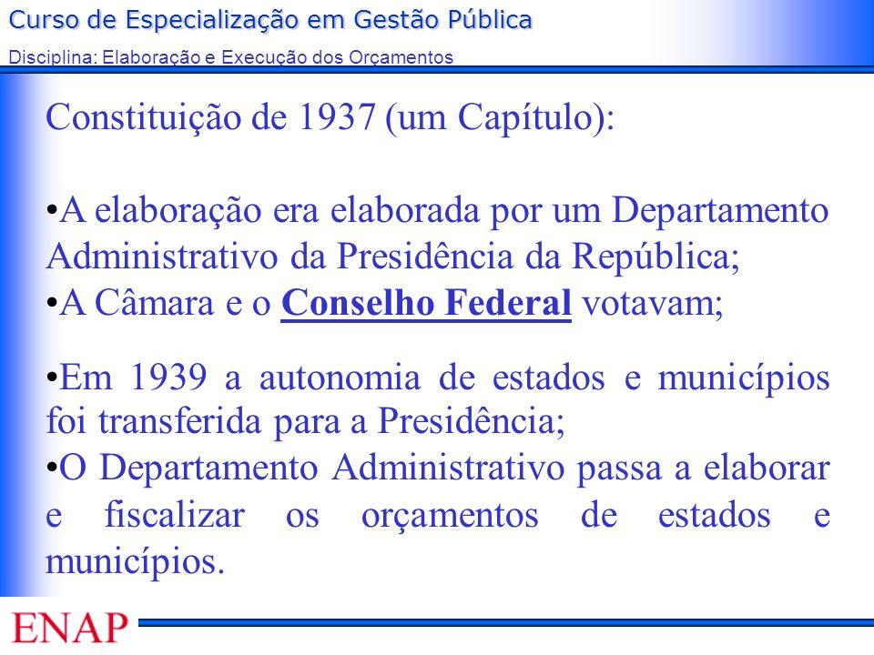 Constituição de 1937 (um Capítulo):