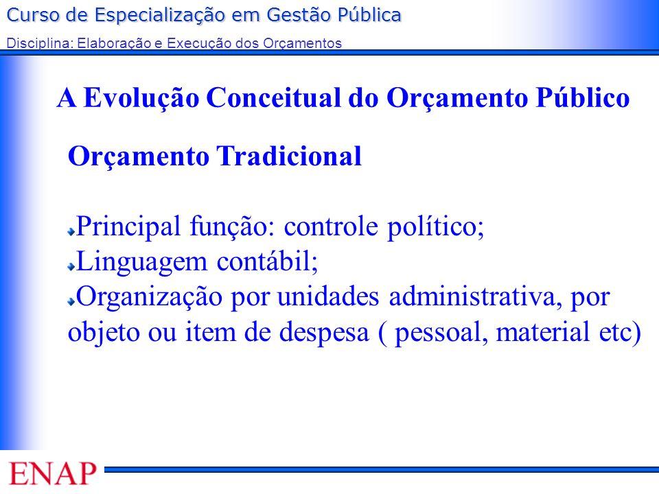 A Evolução Conceitual do Orçamento Público