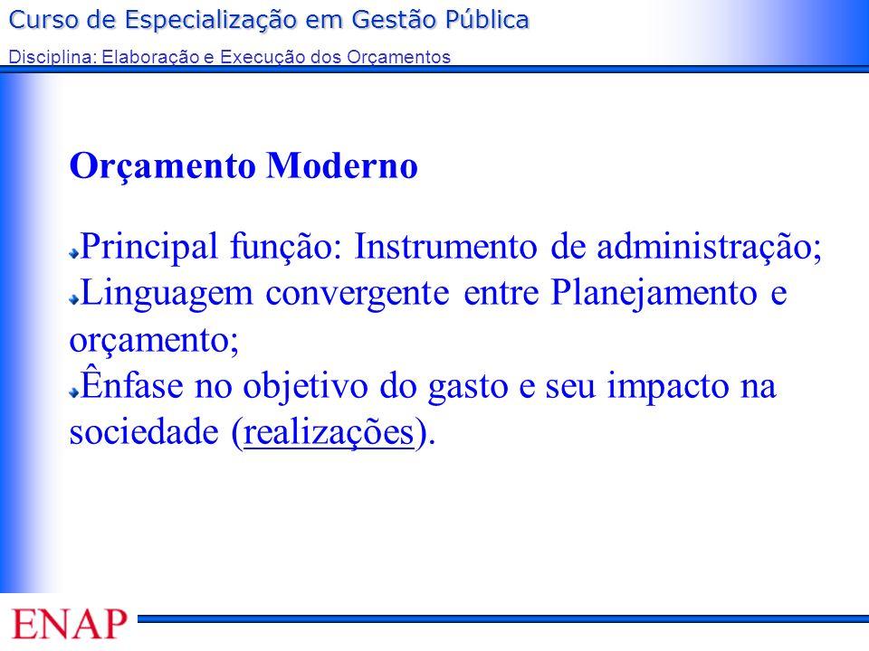 Orçamento Moderno Principal função: Instrumento de administração; Linguagem convergente entre Planejamento e orçamento;