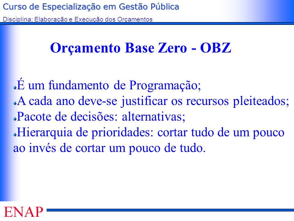 Orçamento Base Zero - OBZ