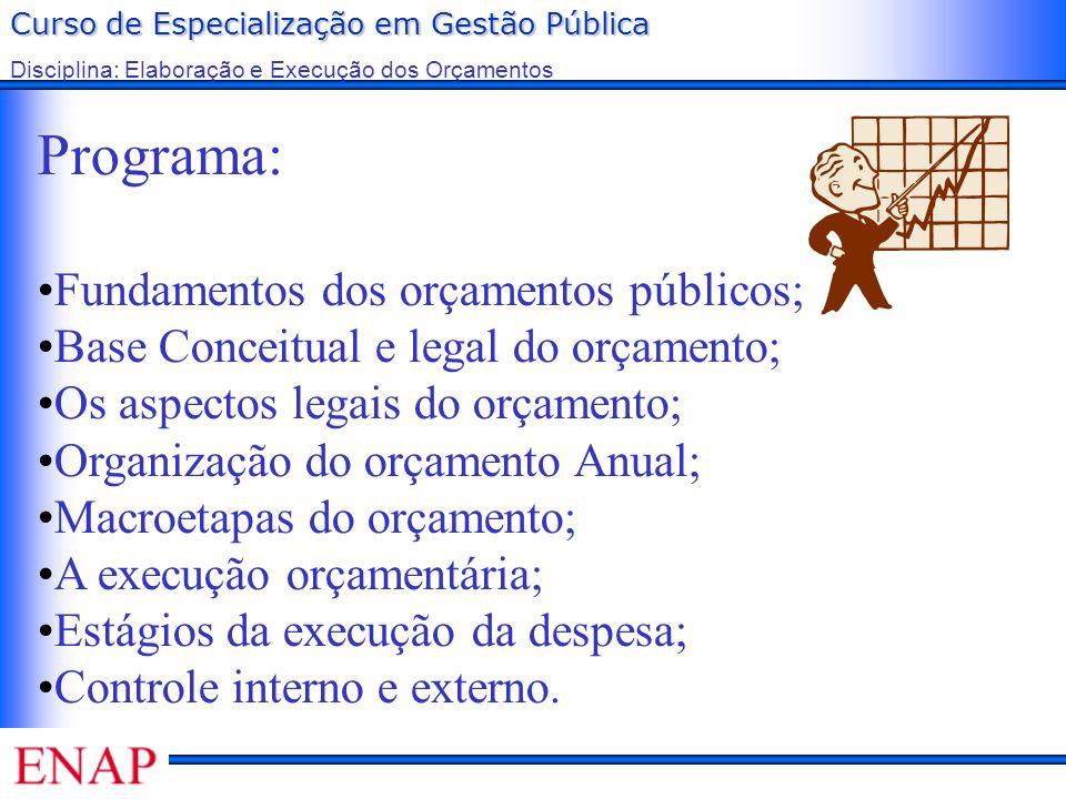 Programa: Fundamentos dos orçamentos públicos;
