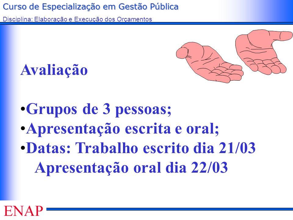 Avaliação Grupos de 3 pessoas; Apresentação escrita e oral; Datas: Trabalho escrito dia 21/03.