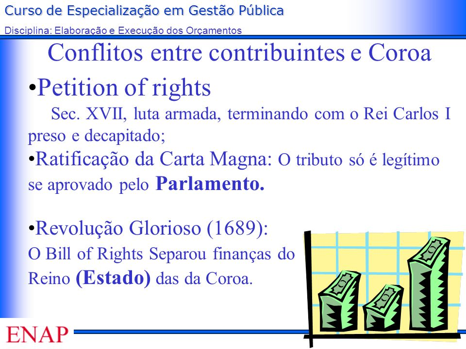 Conflitos entre contribuintes e Coroa Petition of rights