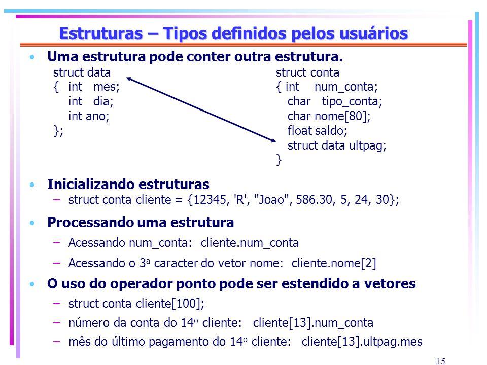 Estruturas – Tipos definidos pelos usuários