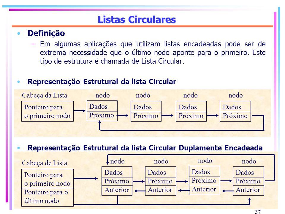 Listas Circulares Definição