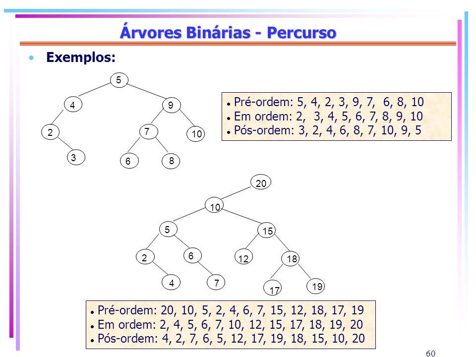 Árvores Binárias - Percurso