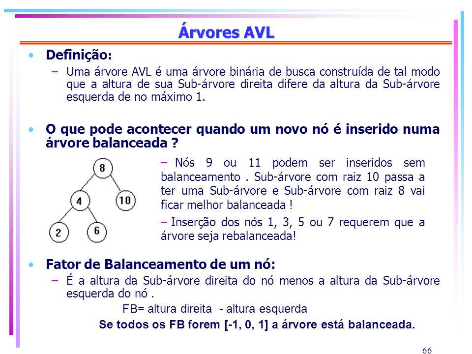 Árvores AVL Definição: