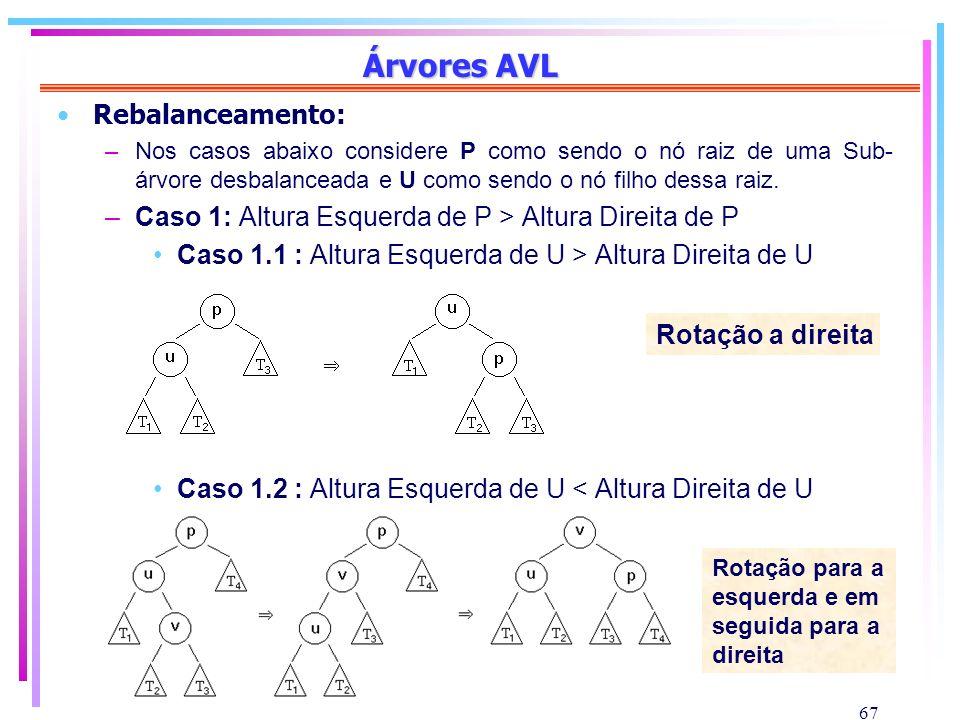 Árvores AVL Rebalanceamento: