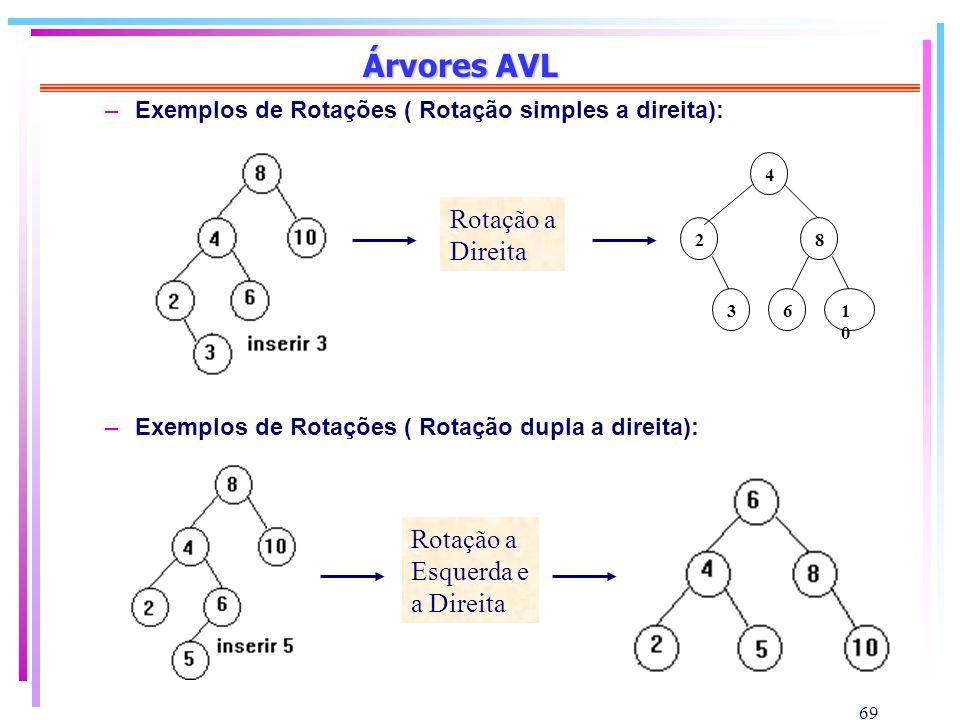 Árvores AVL Rotação a Direita Rotação a Esquerda e a Direita
