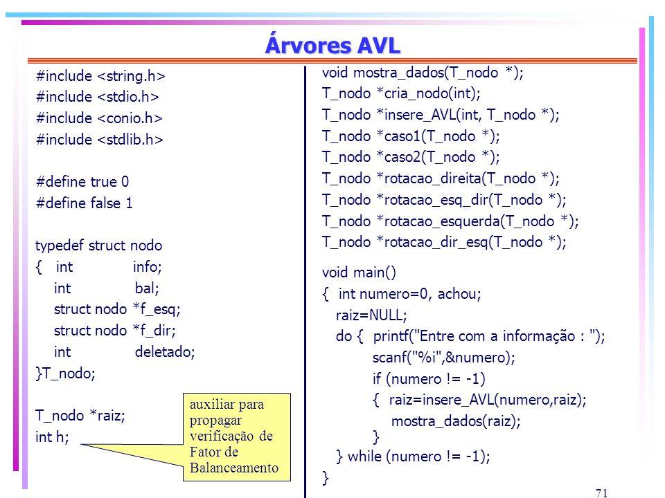 Árvores AVL void mostra_dados(T_nodo *); #include <string.h>