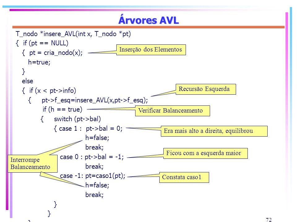Árvores AVL T_nodo *insere_AVL(int x, T_nodo *pt) { if (pt == NULL)