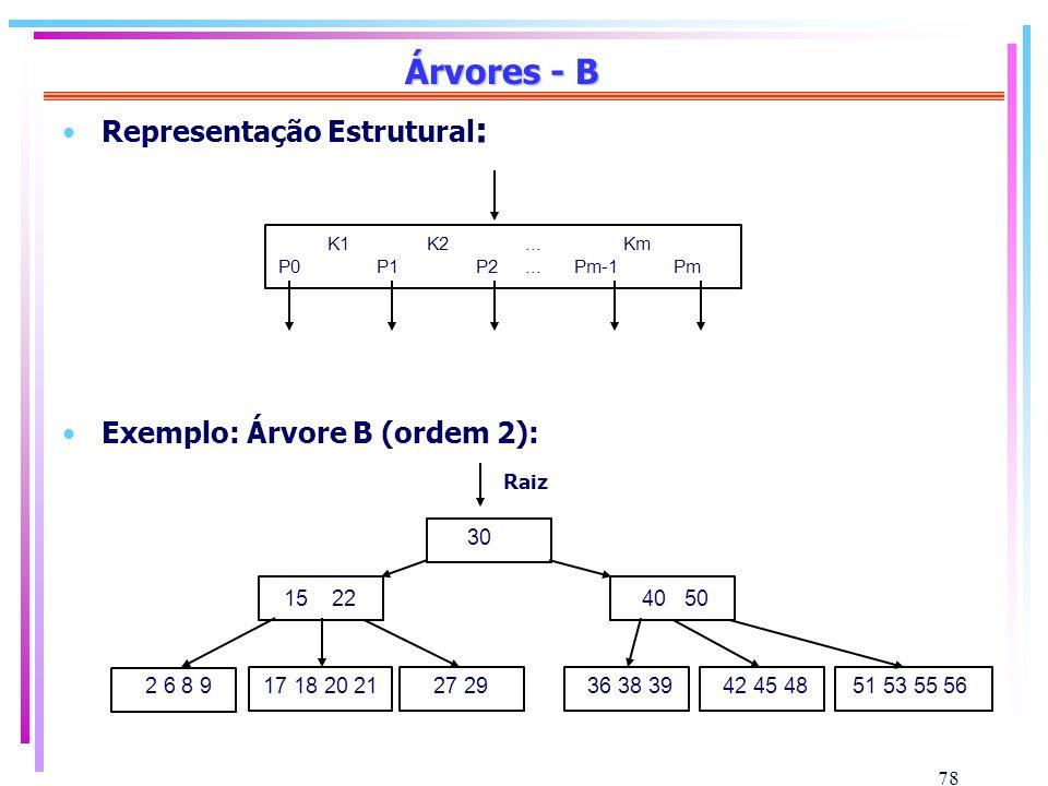 Árvores - B Representação Estrutural: Exemplo: Árvore B (ordem 2): 30