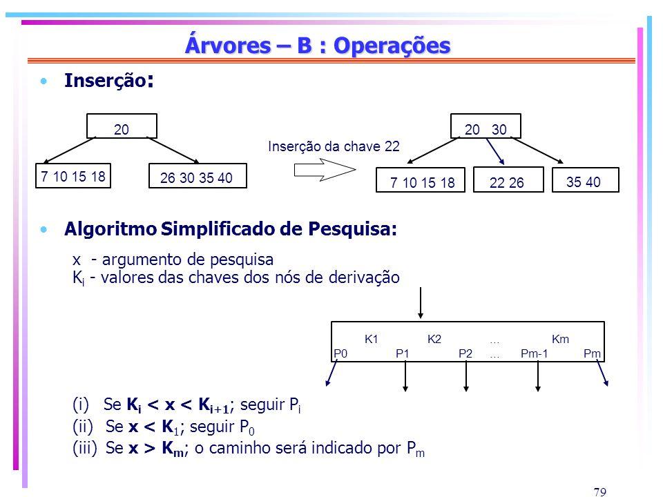 Árvores – B : Operações Inserção: Algoritmo Simplificado de Pesquisa: