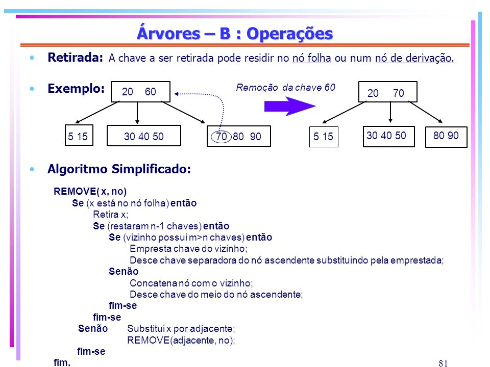 Árvores – B : OperaçõesRetirada: A chave a ser retirada pode residir no nó folha ou num nó de derivação.