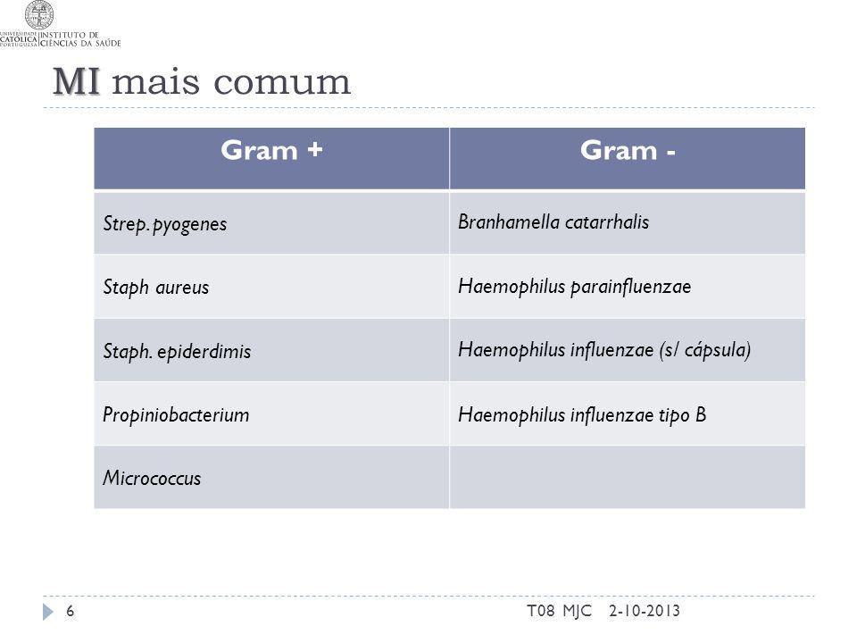 MI mais comum Gram + Gram - Strep. pyogenes Branhamella catarrhalis