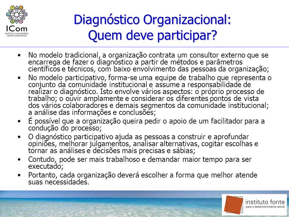 Diagnóstico Organizacional: Quem deve participar