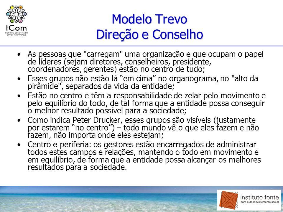 Modelo Trevo Direção e Conselho