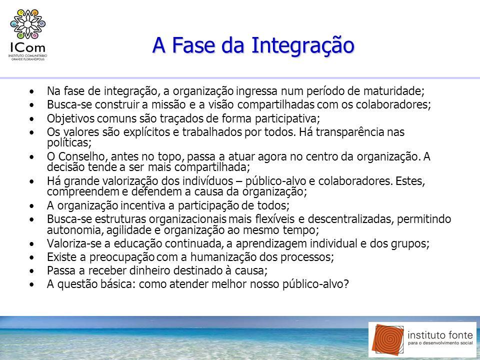 A Fase da Integração Na fase de integração, a organização ingressa num período de maturidade;