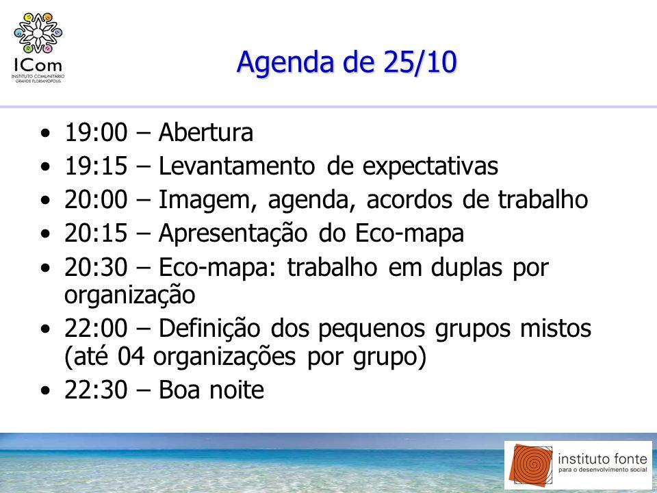 Agenda de 25/10 19:00 – Abertura 19:15 – Levantamento de expectativas