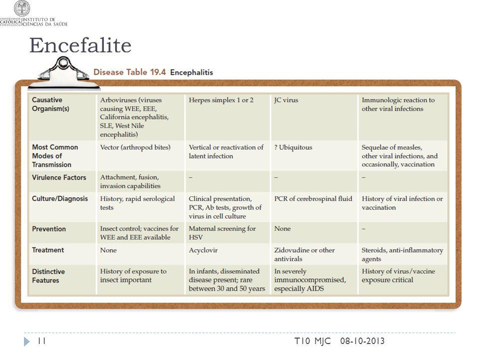 Encefalite T10 MJC 08-10-2013