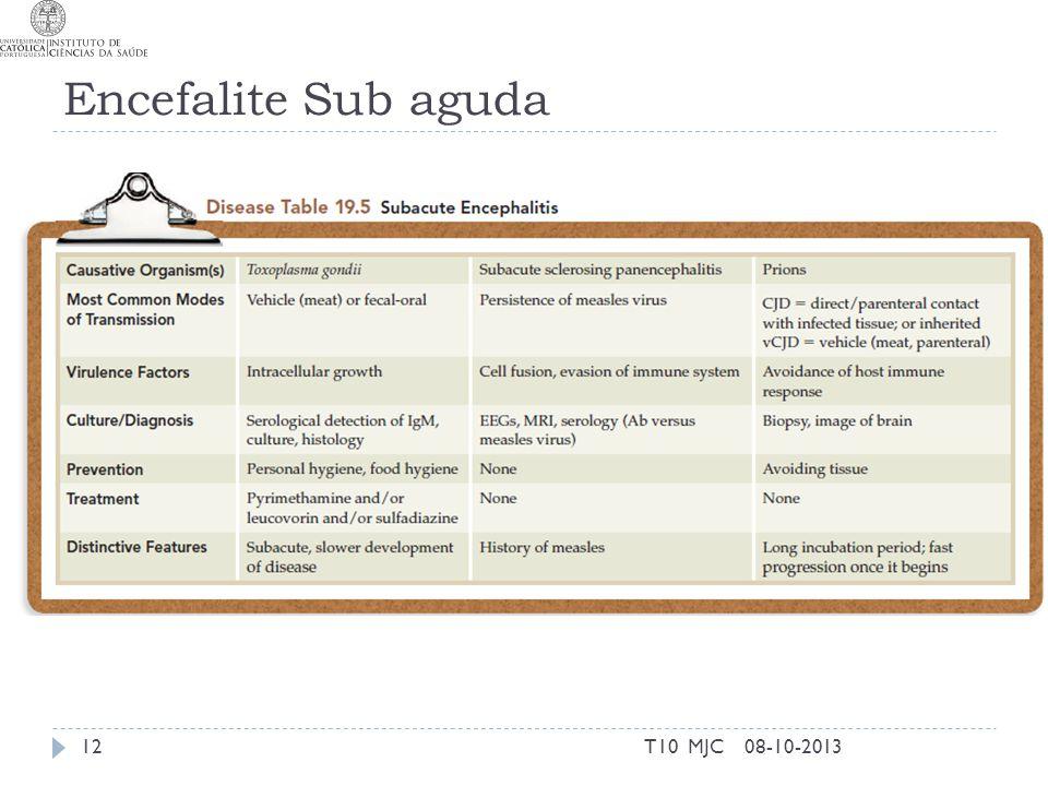 Encefalite Sub aguda T10 MJC 08-10-2013