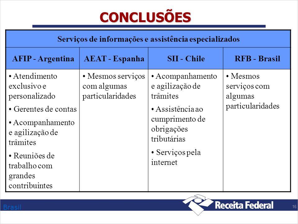CONCLUSÕES Serviços de informações e assistência especializados