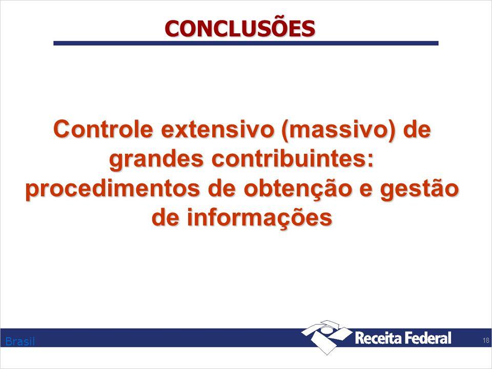 CONCLUSÕES Controle extensivo (massivo) de grandes contribuintes: procedimentos de obtenção e gestão de informações.