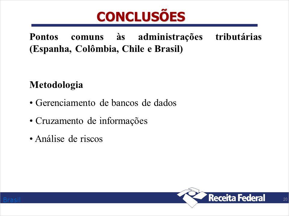 CONCLUSÕES Pontos comuns às administrações tributárias (Espanha, Colômbia, Chile e Brasil) Metodologia.