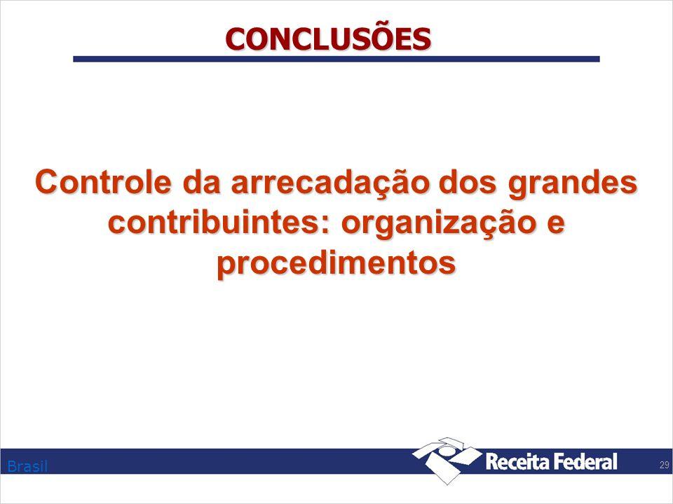 CONCLUSÕES Controle da arrecadação dos grandes contribuintes: organização e procedimentos