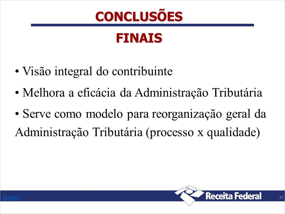 CONCLUSÕES FINAIS. Visão integral do contribuinte. Melhora a eficácia da Administração Tributária.